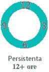persistenta100.jpg